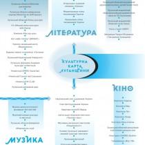 план-схема  Культурных институций Луганска